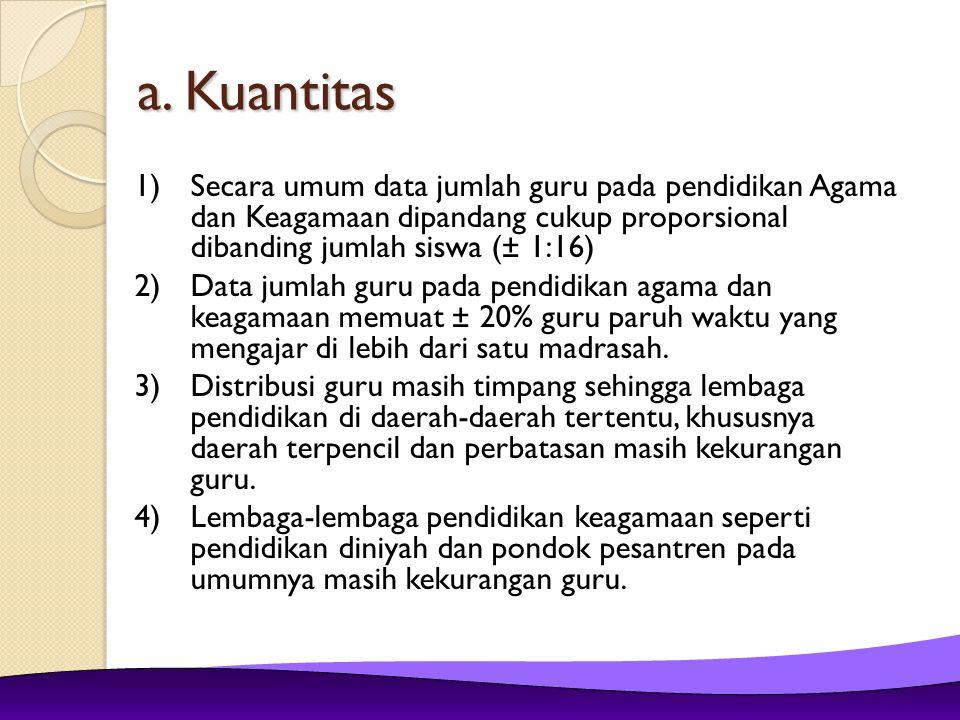 Tabel 1 Jumlah Lembaga Pendidikan dan Guru di Lingkungan Departemen Agama