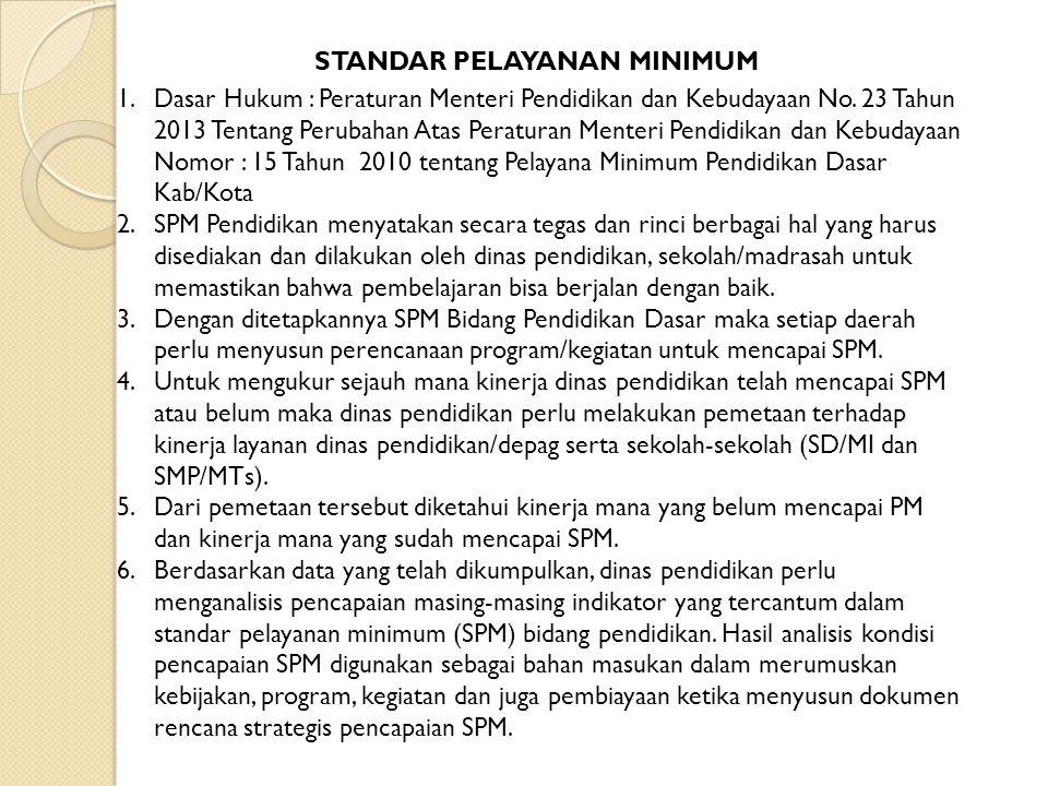 1.Dasar Hukum : Peraturan Menteri Pendidikan dan Kebudayaan No.