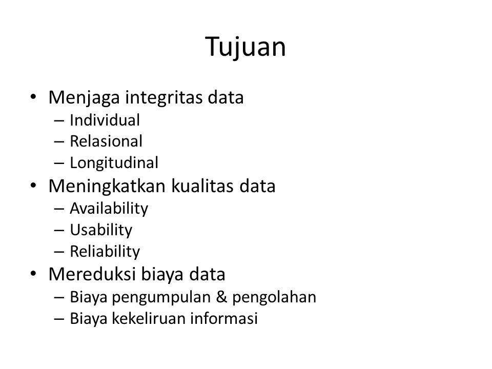 Tujuan Menjaga integritas data – Individual – Relasional – Longitudinal Meningkatkan kualitas data – Availability – Usability – Reliability Mereduksi