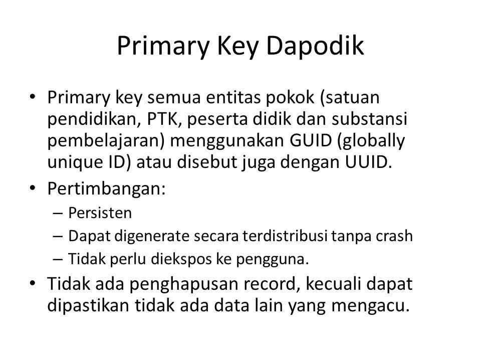 Primary Key Dapodik Primary key semua entitas pokok (satuan pendidikan, PTK, peserta didik dan substansi pembelajaran) menggunakan GUID (globally uniq