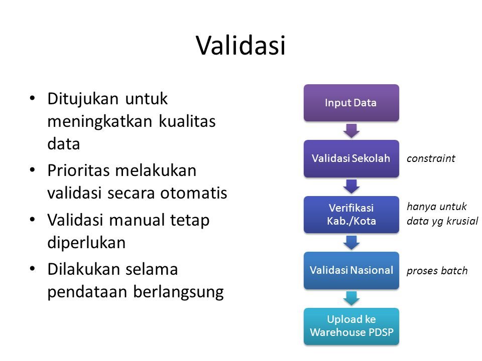 Validasi Ditujukan untuk meningkatkan kualitas data Prioritas melakukan validasi secara otomatis Validasi manual tetap diperlukan Dilakukan selama pen