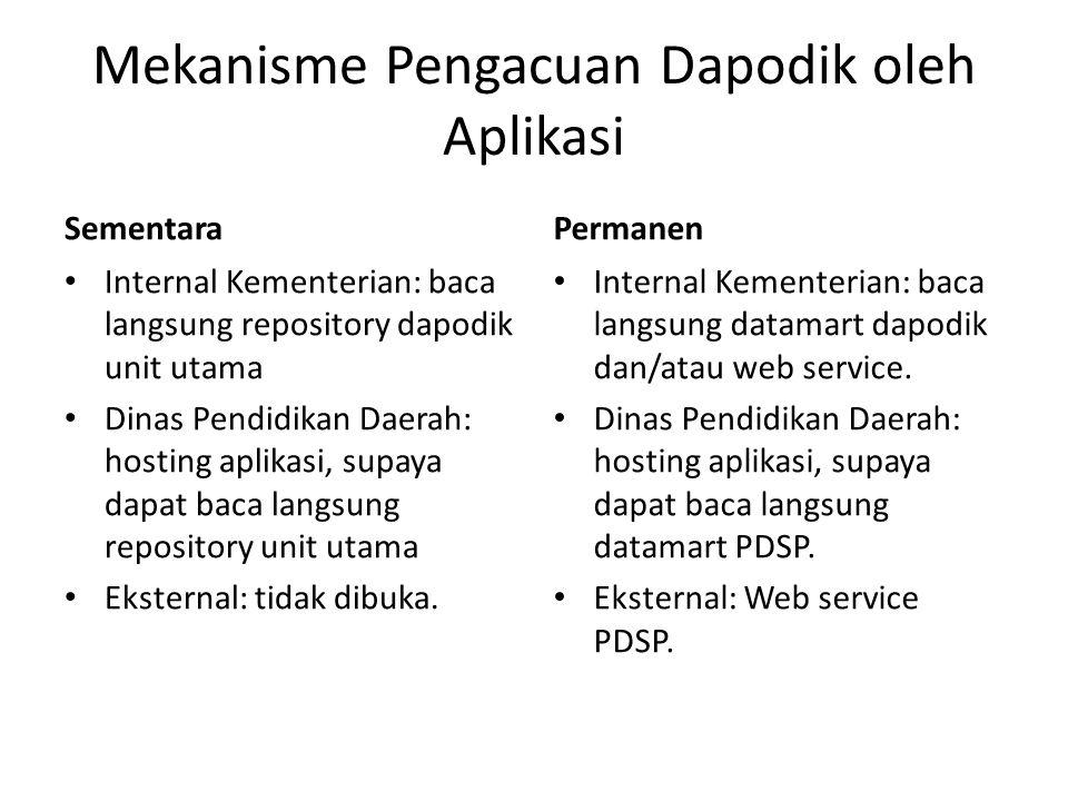 Mekanisme Pengacuan Dapodik oleh Aplikasi Sementara Internal Kementerian: baca langsung repository dapodik unit utama Dinas Pendidikan Daerah: hosting