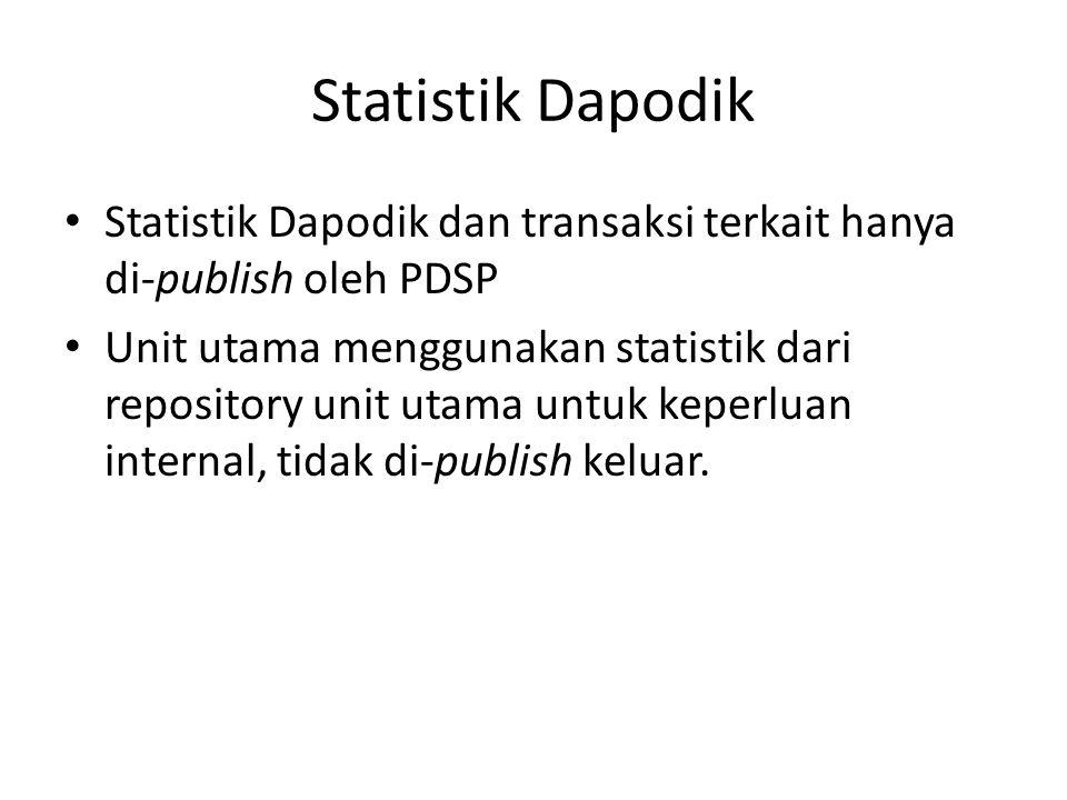 Statistik Dapodik Statistik Dapodik dan transaksi terkait hanya di-publish oleh PDSP Unit utama menggunakan statistik dari repository unit utama untuk