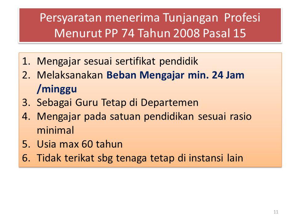 11 1.Mengajar sesuai sertifikat pendidik 2.Melaksanakan Beban Mengajar min. 24 Jam /minggu 3.Sebagai Guru Tetap di Departemen 4.Mengajar pada satuan p