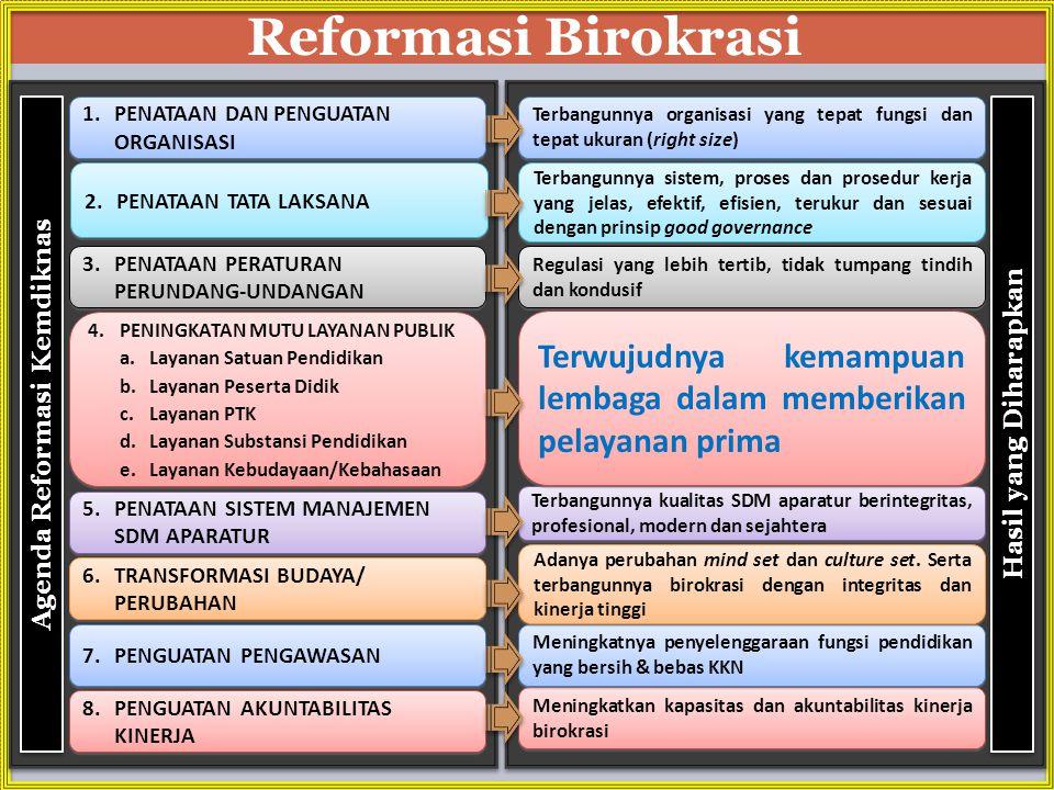 Reformasi Birokrasi Agenda Reformasi Kemdiknas 2.PENATAAN TATA LAKSANA 3. PENATAAN PERATURAN PERUNDANG-UNDANGAN 8. PENGUATAN AKUNTABILITAS KINERJA 1.P