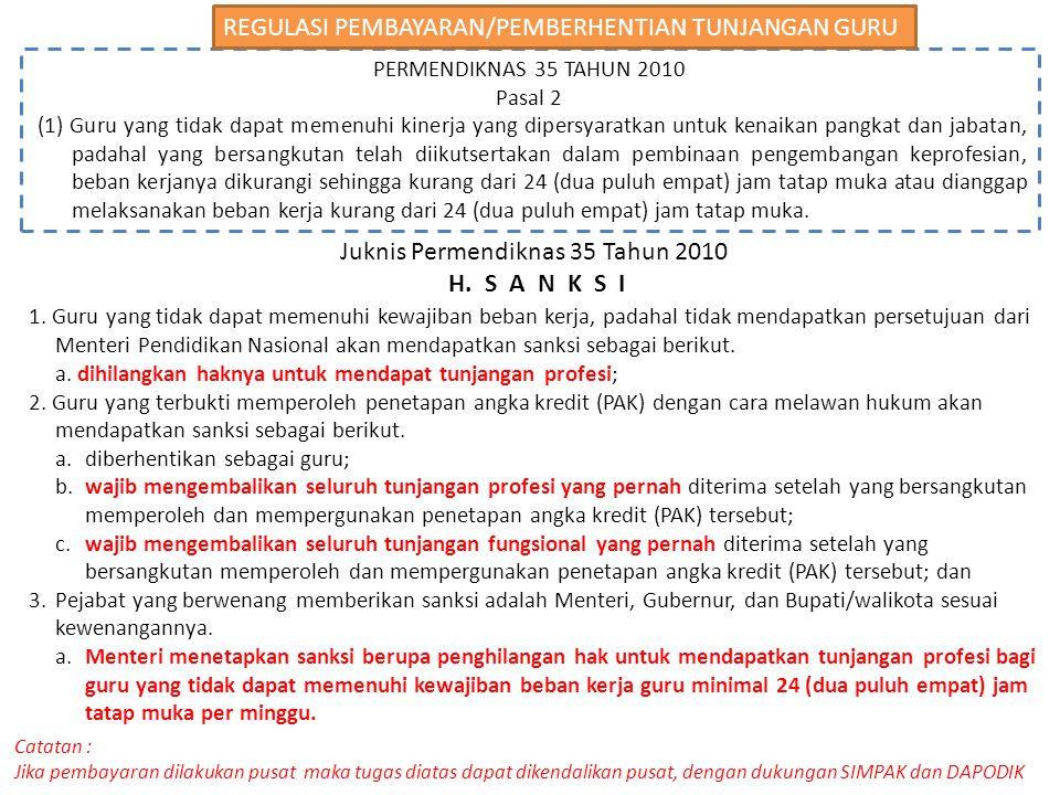 PERMENDIKNAS 35 TAHUN 2010 Pasal 2 (1) Guru yang tidak dapat memenuhi kinerja yang dipersyaratkan untuk kenaikan pangkat dan jabatan, padahal yang ber