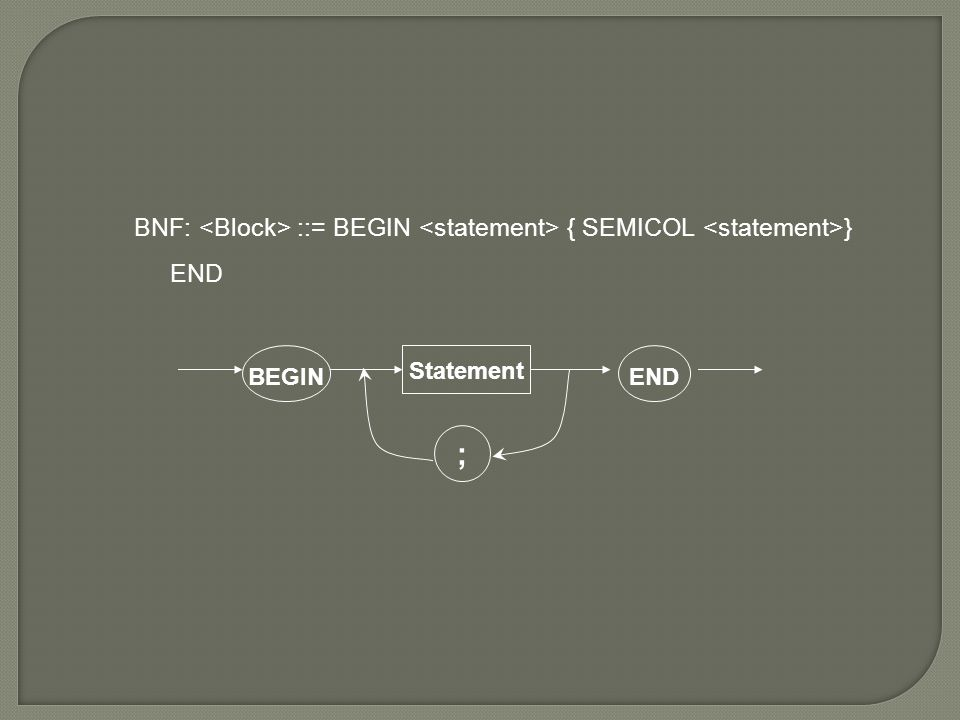 BNF: ::= BEGIN { SEMICOL } END BEGIN Statement END ;