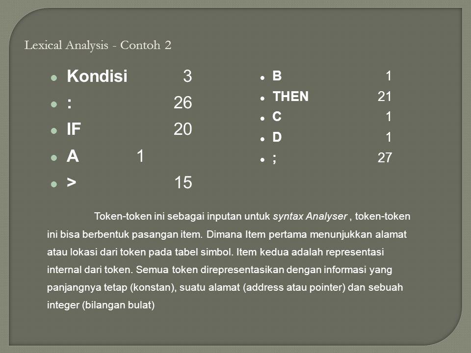 Lexical Analysis - Contoh 2 Kondisi 3 :26 IF20 A 1 > 15 B 1 THEN21 C 1 D 1 ;27 Token-token ini sebagai inputan untuk syntax Analyser, token-token ini