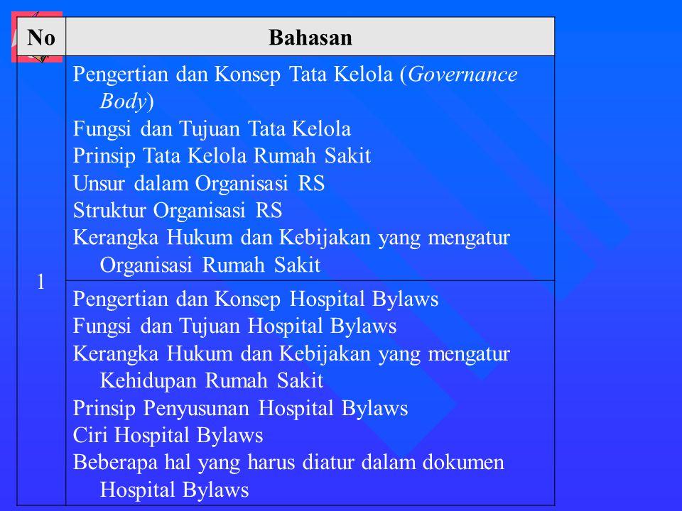 NoBahasan 1 Pengertian dan Konsep Tata Kelola (Governance Body) Fungsi dan Tujuan Tata Kelola Prinsip Tata Kelola Rumah Sakit Unsur dalam Organisasi R