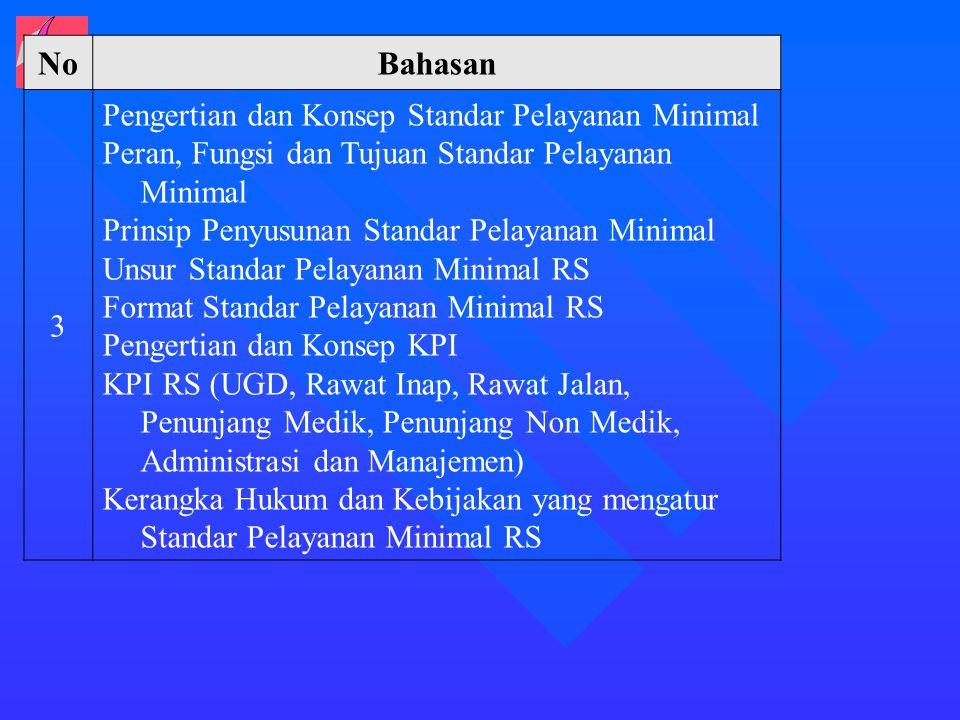 NoBahasan 4 Pengertian dan Konsep Akreditasi RS Akreditasi RS di Indonesia Kerangka Hukum dan Kebijakan yang mengatur Akreditasi RS di Indonesia Pengertian dan Konsep SOP Peran, Tujuan dan Manfaat SOP Prinsip Penyusunan SOP Unsur dan Format SOP Kerangka Hukum dan Kebijakan yang mengatur SOP di RS Pengertian dan Konsep KPRS Tujuan dan Manfaat Program KPRS Prinsip KPRS Penilaian dan Pelaporan dalam KPRS Kerangka Hukum dan Kebijakan yang mengatur KPRS