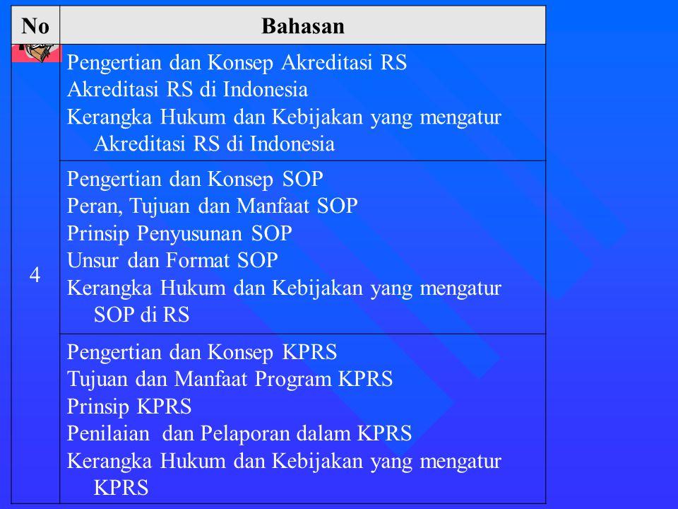 NoBahasan 4 Pengertian dan Konsep Akreditasi RS Akreditasi RS di Indonesia Kerangka Hukum dan Kebijakan yang mengatur Akreditasi RS di Indonesia Penge