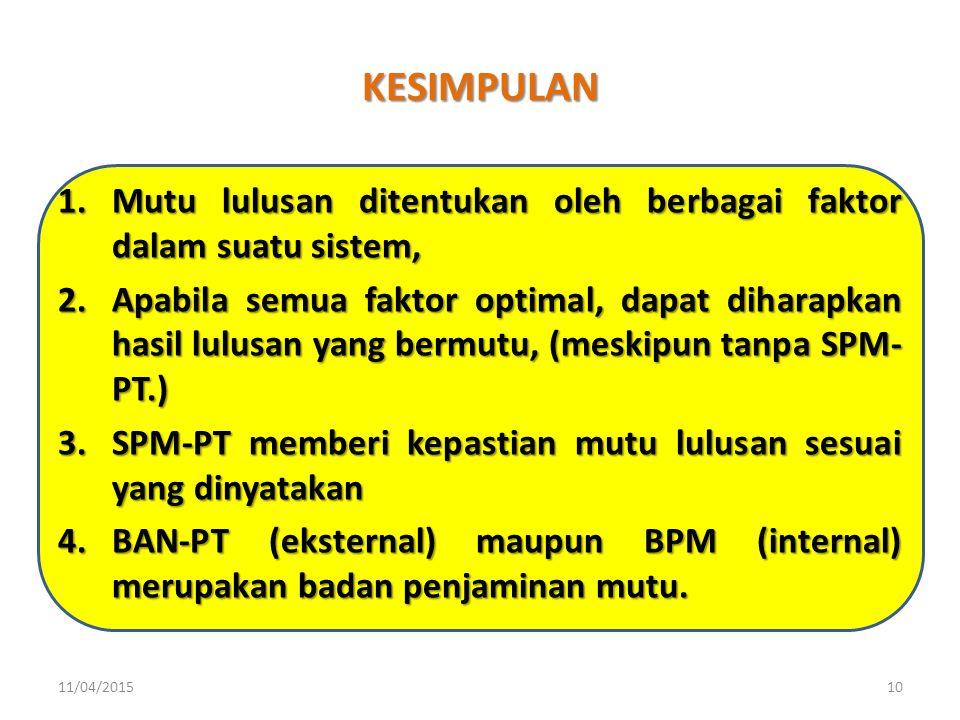 KESIMPULAN 1.Mutu lulusan ditentukan oleh berbagai faktor dalam suatu sistem, 2.Apabila semua faktor optimal, dapat diharapkan hasil lulusan yang bermutu, (meskipun tanpa SPM- PT.) 3.SPM-PT memberi kepastian mutu lulusan sesuai yang dinyatakan 4.BAN-PT (eksternal) maupun BPM (internal) merupakan badan penjaminan mutu.