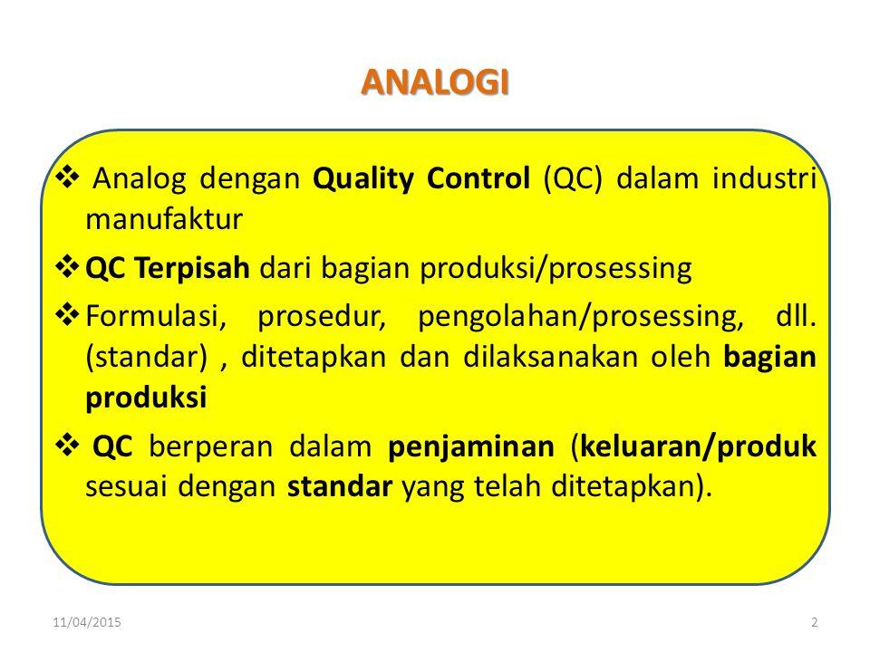 ANALOGI  Analog dengan Quality Control (QC) dalam industri manufaktur  QC Terpisah dari bagian produksi/prosessing  Formulasi, prosedur, pengolahan