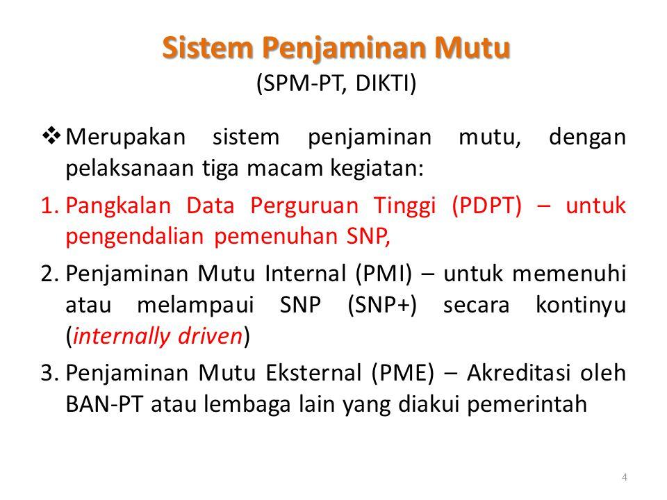 Sistem Penjaminan Mutu Sistem Penjaminan Mutu (SPM-PT, DIKTI)  Merupakan sistem penjaminan mutu, dengan pelaksanaan tiga macam kegiatan: 1.Pangkalan