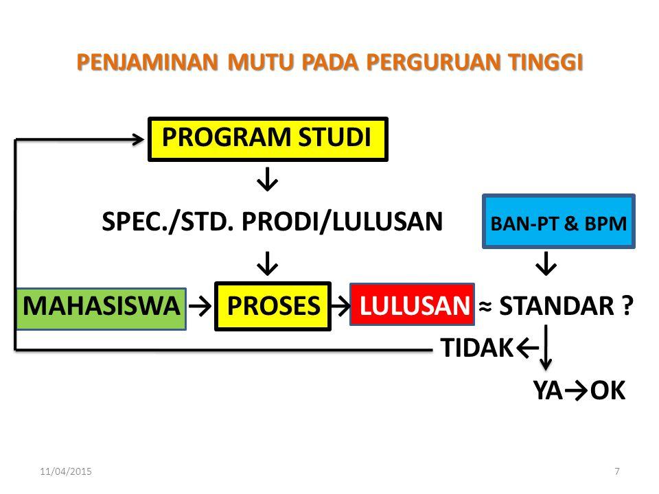 8 Dapatkah dihasilkan lulusan bermutu tanpa SPM-PT.