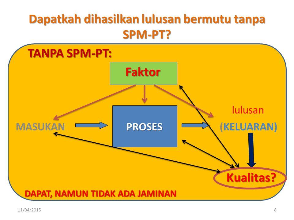 8 Dapatkah dihasilkan lulusan bermutu tanpa SPM-PT? TANPA SPM-PT: Faktor lulusan PROSES MASUKAN PROSES (KELUARAN) Kualitas? DAPAT, NAMUN TIDAK ADA JAM