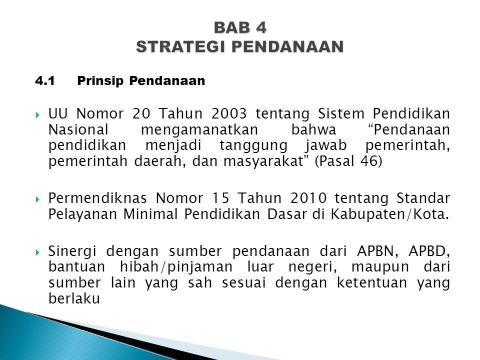 4.1 Prinsip Pendanaan  UU Nomor 20 Tahun 2003 tentang Sistem Pendidikan Nasional mengamanatkan bahwa Pendanaan pendidikan menjadi tanggung jawab pemerintah, pemerintah daerah, dan masyarakat (Pasal 46)  Permendiknas Nomor 15 Tahun 2010 tentang Standar Pelayanan Minimal Pendidikan Dasar di Kabupaten/Kota.