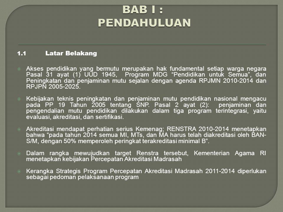 1.3 Landasan Hukum  Undang-undang Nomor 20 Tahun 2003 tentang Sistem Pendidikan Nasional;  Keputusan MK tanggal 23 September 2011 tentang Uji Materi UU Sistem Pendidikan Nasional (SISDIKNAS) Pasal 55 ayat (4) Nomor 20 Tahun 2003.