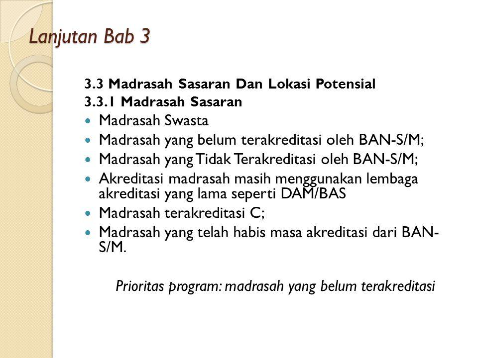 3.4 Pola Kemitraan  3.4.1 BAN-S/M : Kuota, dan Penambahan Assesor  3.4.2 Kanwil Kemenag Prov.