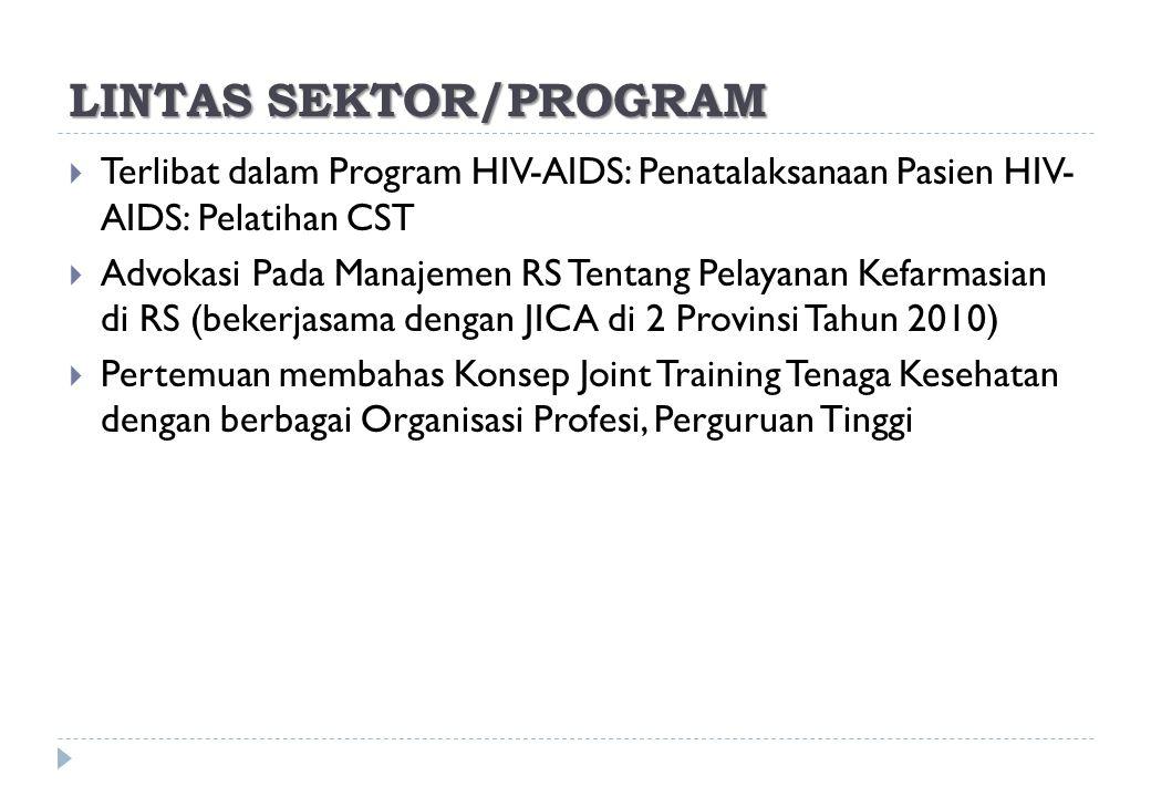 LINTAS SEKTOR/PROGRAM  Terlibat dalam Program HIV-AIDS: Penatalaksanaan Pasien HIV- AIDS: Pelatihan CST  Advokasi Pada Manajemen RS Tentang Pelayanan Kefarmasian di RS (bekerjasama dengan JICA di 2 Provinsi Tahun 2010)  Pertemuan membahas Konsep Joint Training Tenaga Kesehatan dengan berbagai Organisasi Profesi, Perguruan Tinggi