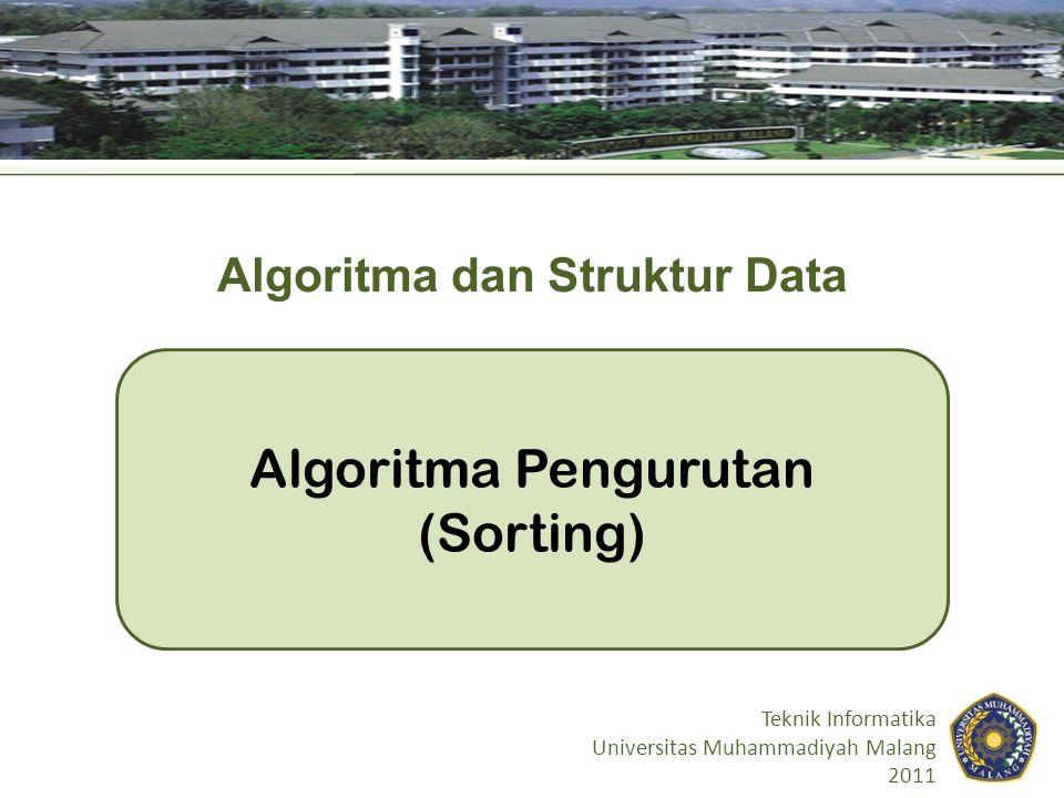 Algoritma Pengurutan (Sorting) Teknik Informatika Universitas Muhammadiyah Malang 2011 Algoritma dan Struktur Data