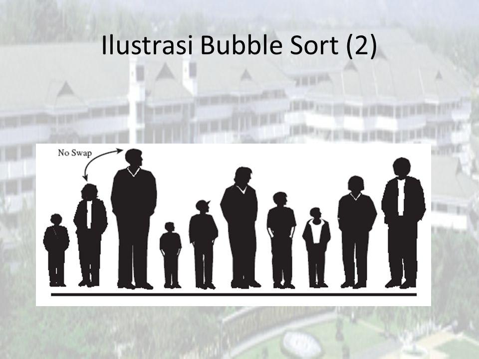 Ilustrasi Bubble Sort (2)