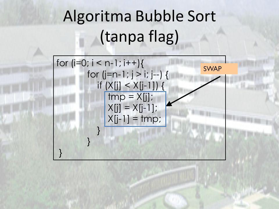 Algoritma Bubble Sort (tanpa flag) for (i=0; i < n-1; i++){ for (j=n-1; j > i; j--) { if (X[j] < X[j-1]) { tmp = X[j]; X[j] = X[j-1]; X[j-1] = tmp; }