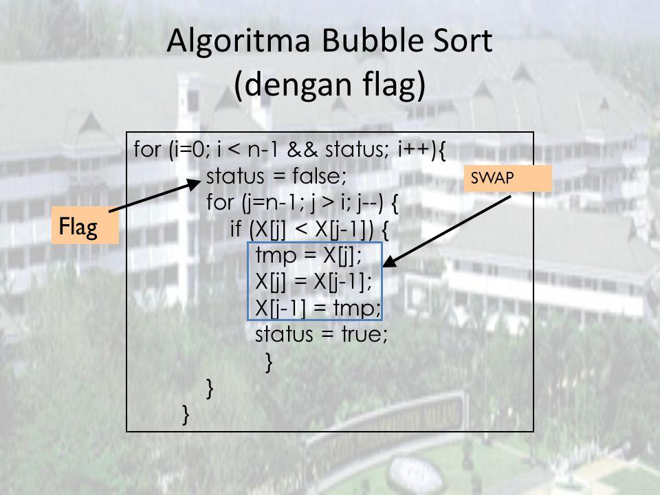 Algoritma Bubble Sort (dengan flag) for (i=0; i < n-1 && status; i++){ status = false; for (j=n-1; j > i; j--) { if (X[j] < X[j-1]) { tmp = X[j]; X[j]