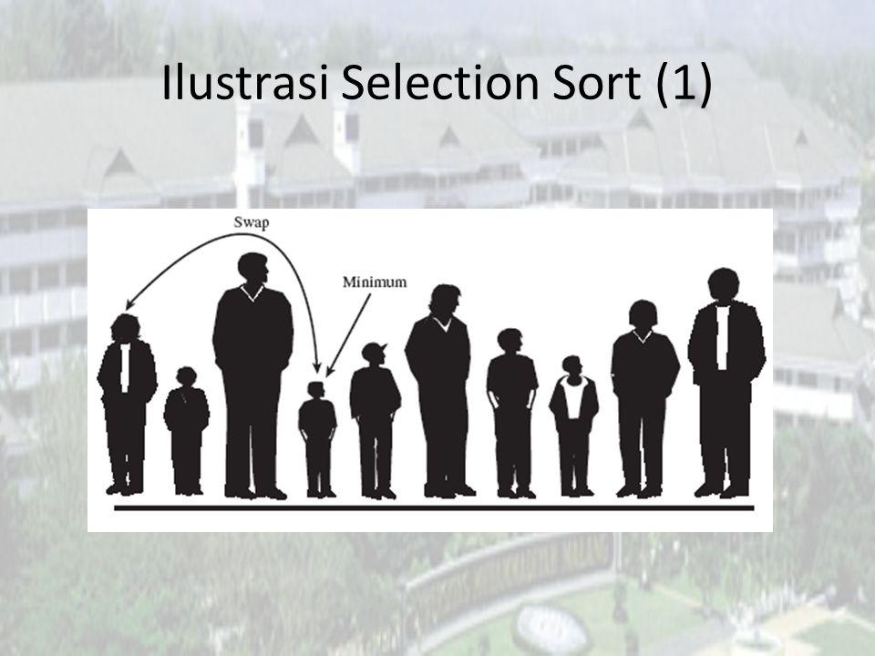 Ilustrasi Selection Sort (1)
