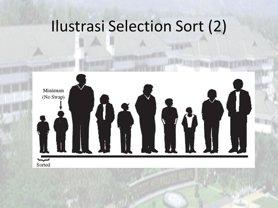 Ilustrasi Selection Sort (2)