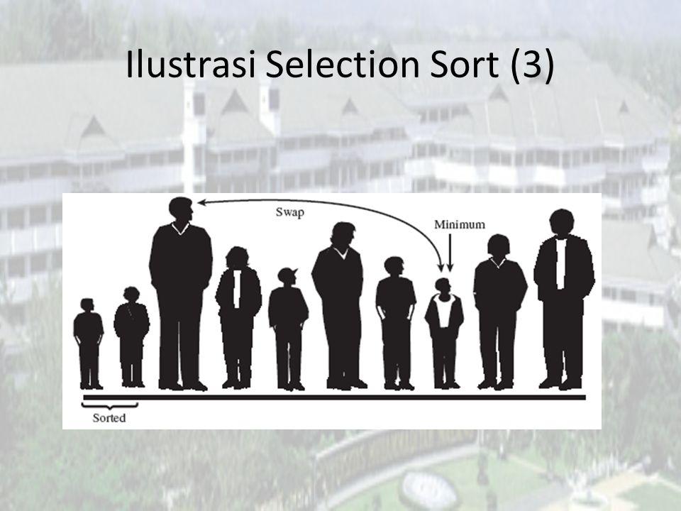 Ilustrasi Selection Sort (3)