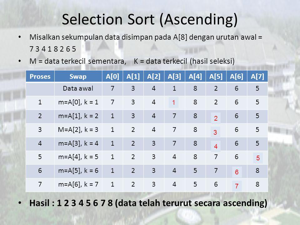 Selection Sort (Ascending) Misalkan sekumpulan data disimpan pada A[8] dengan urutan awal = 7 3 4 1 8 2 6 5 M = data terkecil sementara, K = data terk