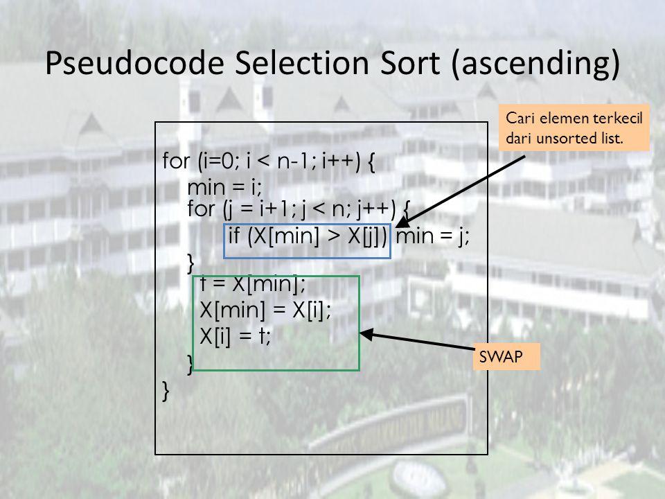 Pseudocode Selection Sort (ascending) for (i=0; i < n-1; i++) { min = i; for (j = i+1; j < n; j++) { if (X[min] > X[j]) min = j; } t = X[min]; X[min]