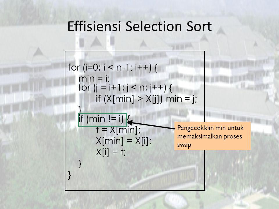 Effisiensi Selection Sort for (i=0; i < n-1; i++) { min = i; for (j = i+1; j < n; j++) { if (X[min] > X[j]) min = j; } if (min != i) { t = X[min]; X[m