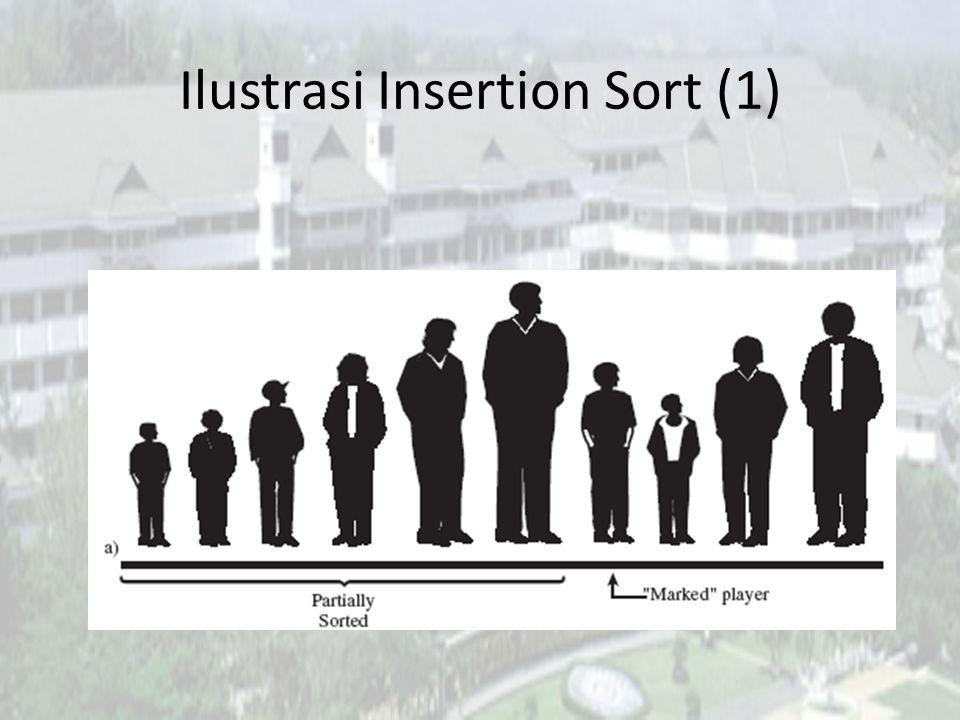 Ilustrasi Insertion Sort (1)