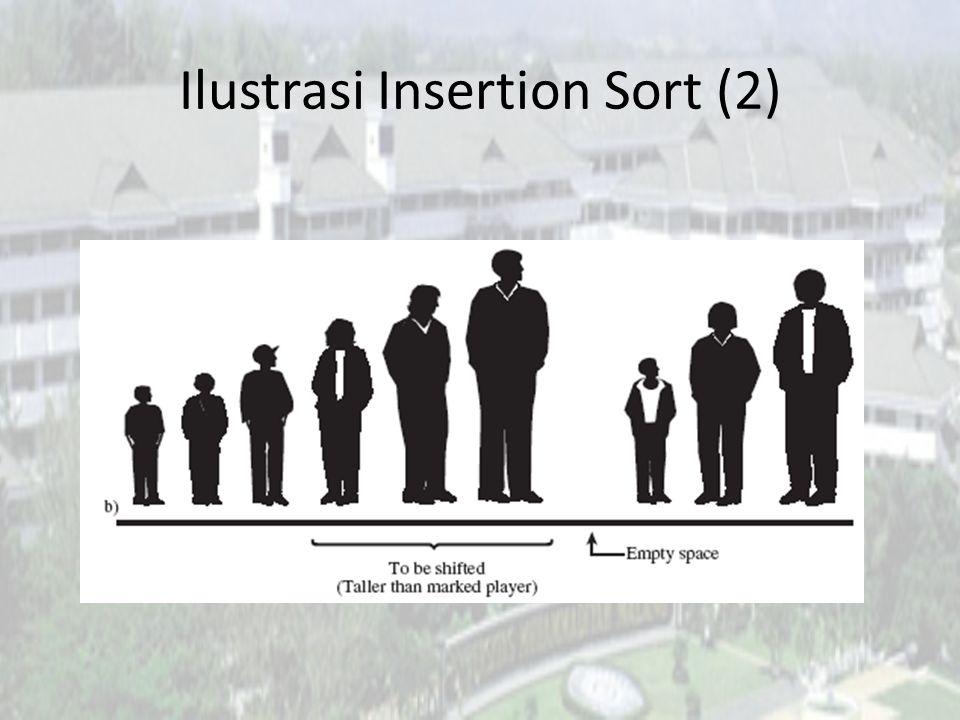 Ilustrasi Insertion Sort (2)