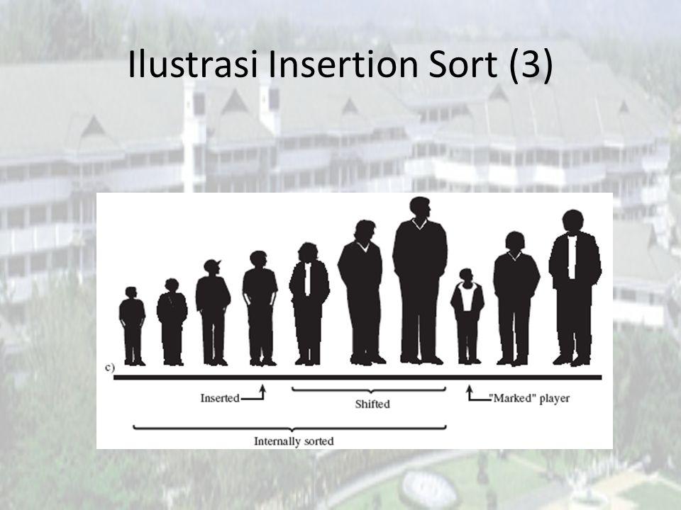 Ilustrasi Insertion Sort (3)