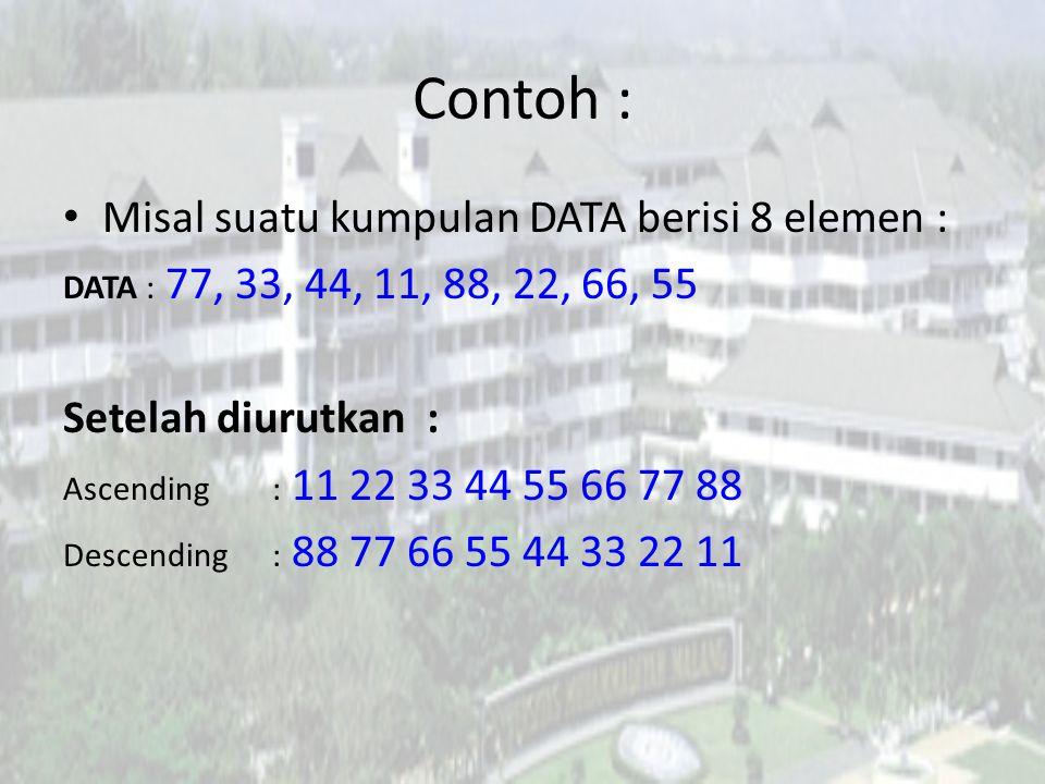 Contoh : Misal suatu kumpulan DATA berisi 8 elemen : DATA : 77, 33, 44, 11, 88, 22, 66, 55 Setelah diurutkan : Ascending: 11 22 33 44 55 66 77 88 Desc