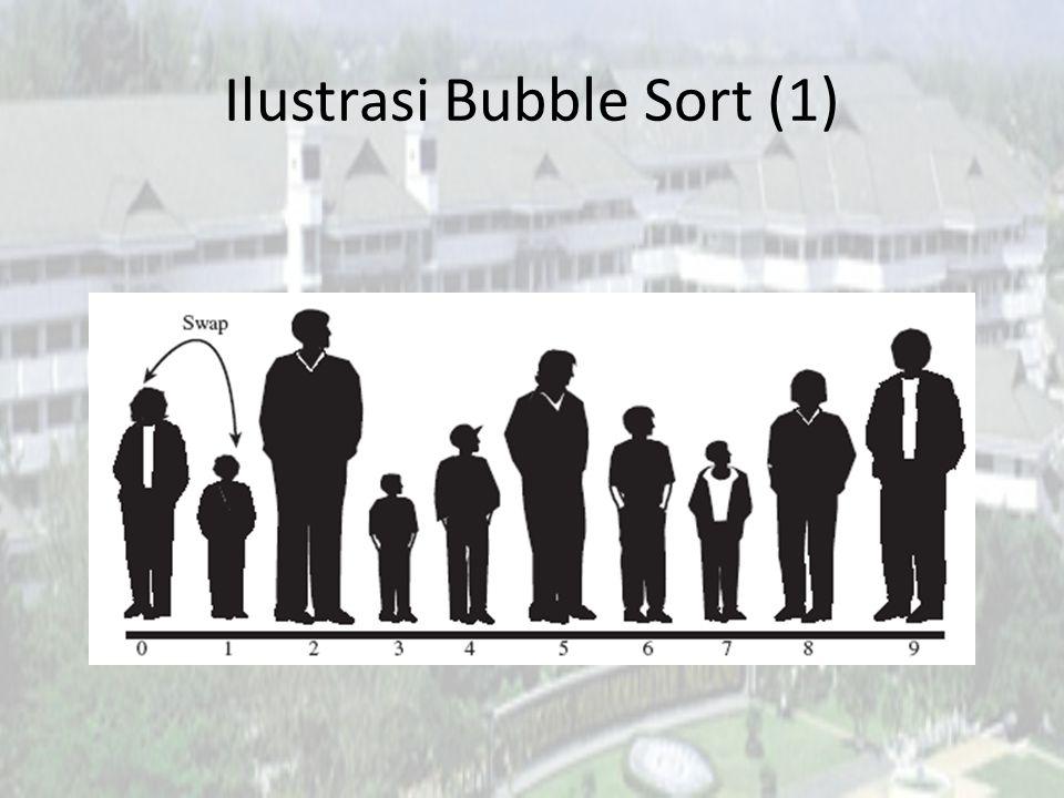 Ilustrasi Bubble Sort (1)