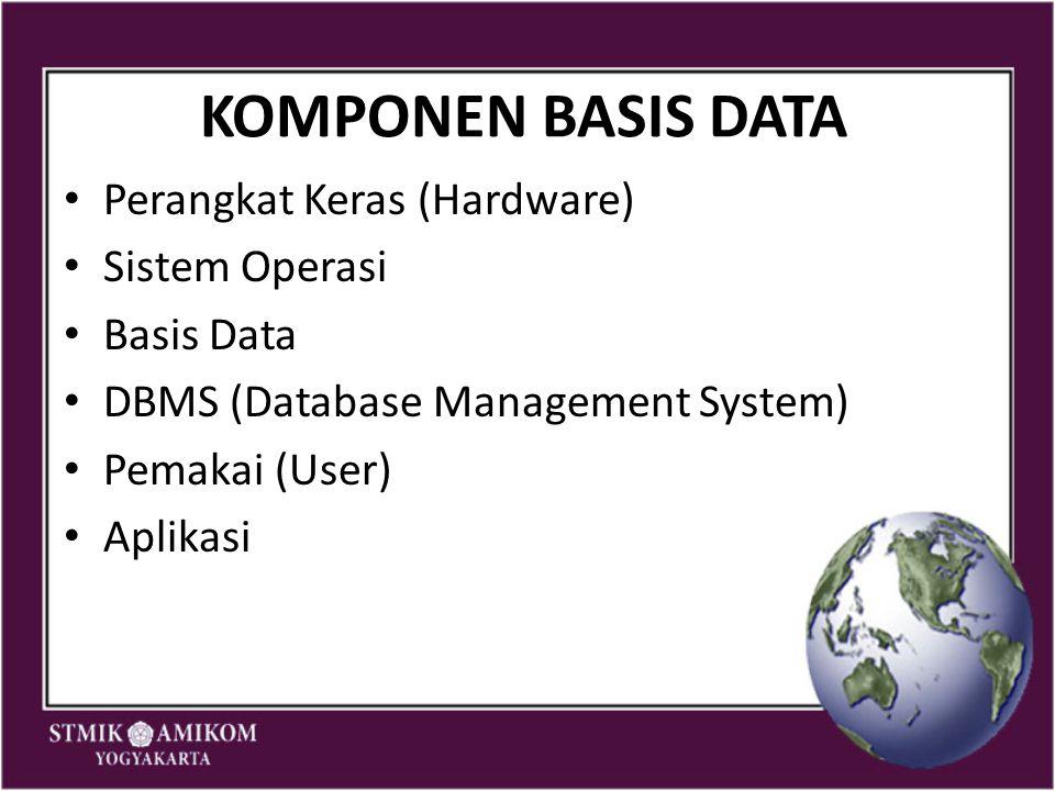 KOMPONEN BASIS DATA Perangkat Keras (Hardware) Sistem Operasi Basis Data DBMS (Database Management System) Pemakai (User) Aplikasi
