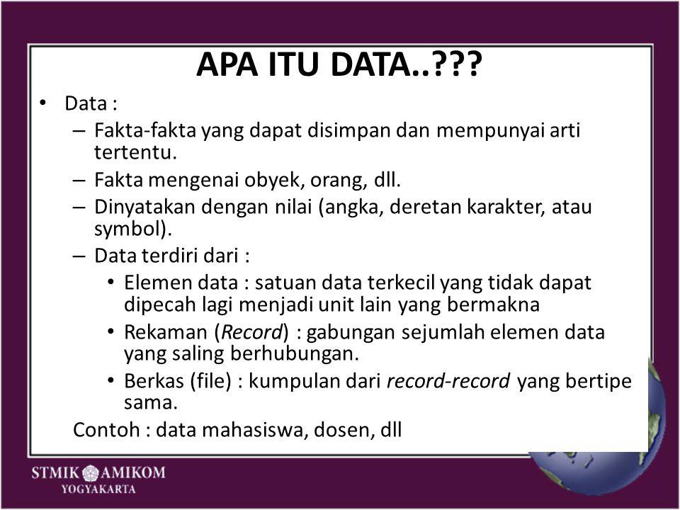 APA ITU DATA..??? Data : – Fakta-fakta yang dapat disimpan dan mempunyai arti tertentu. – Fakta mengenai obyek, orang, dll. – Dinyatakan dengan nilai