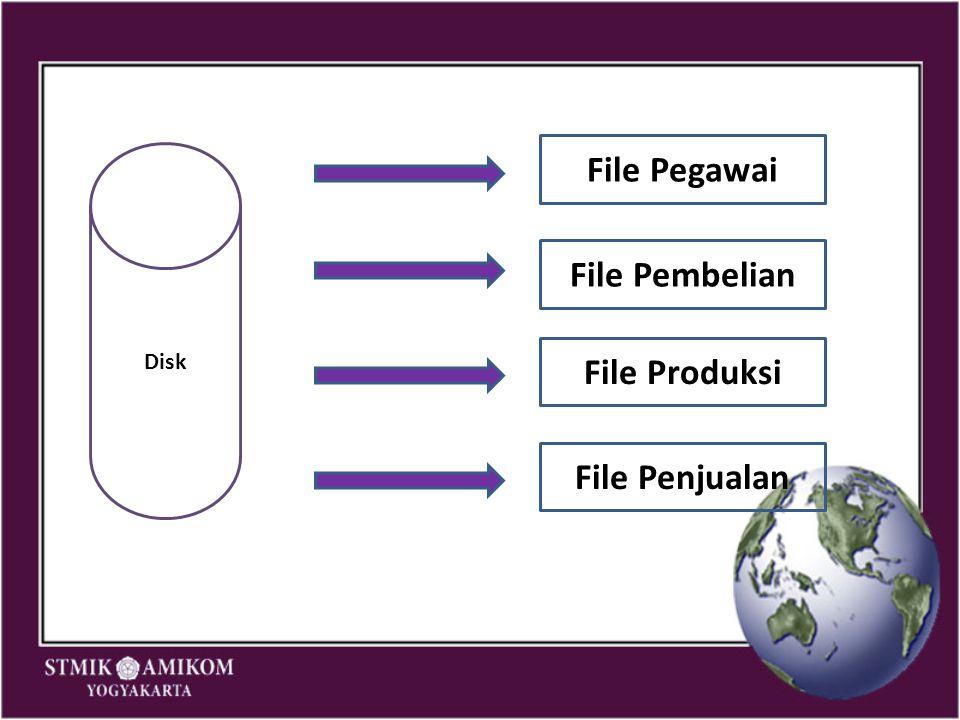 File Pegawai File Pembelian File Penjualan File Produksi Disk