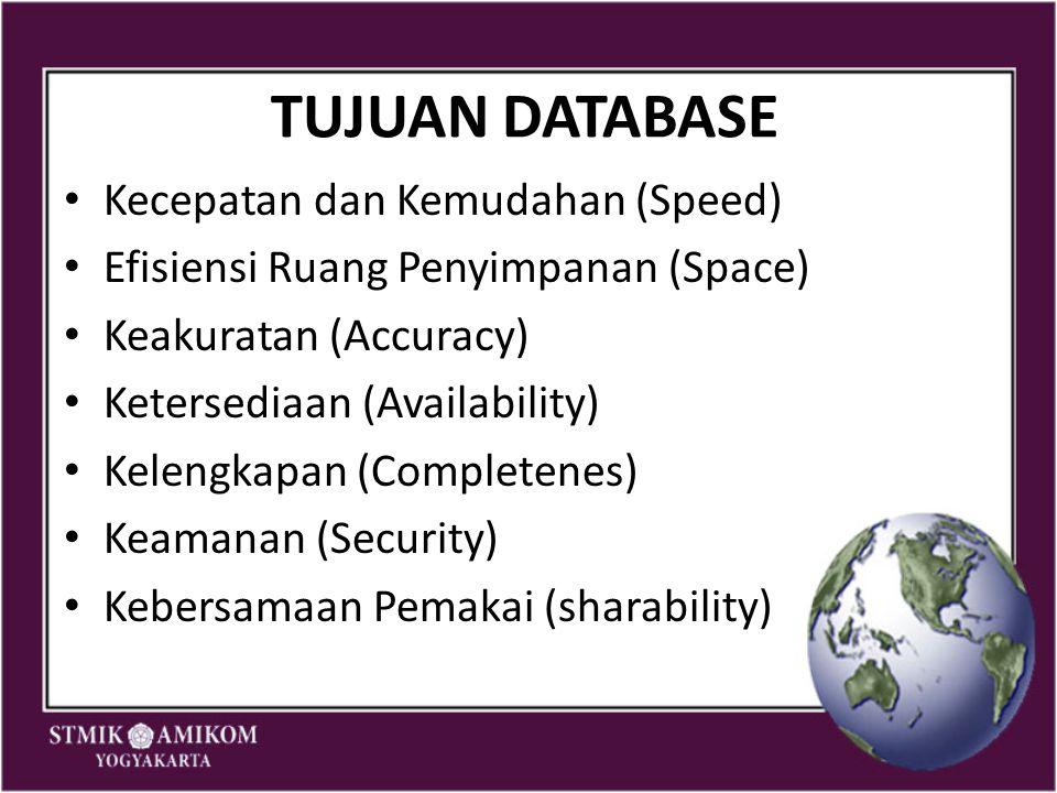 TUJUAN DATABASE Kecepatan dan Kemudahan (Speed) Efisiensi Ruang Penyimpanan (Space) Keakuratan (Accuracy) Ketersediaan (Availability) Kelengkapan (Com