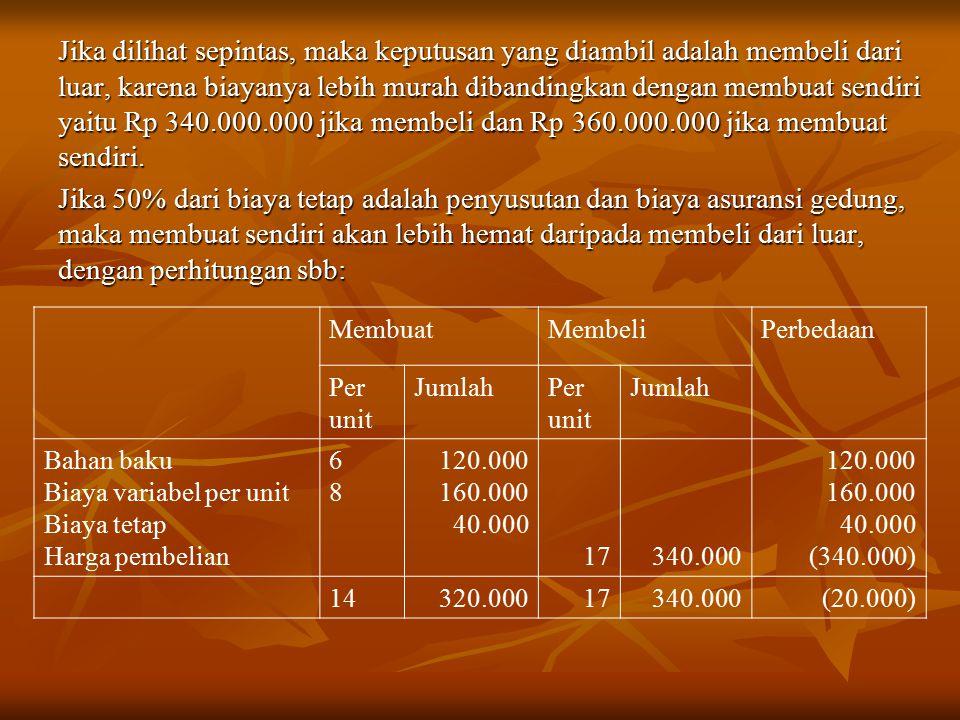 Jika dilihat sepintas, maka keputusan yang diambil adalah membeli dari luar, karena biayanya lebih murah dibandingkan dengan membuat sendiri yaitu Rp 340.000.000 jika membeli dan Rp 360.000.000 jika membuat sendiri.