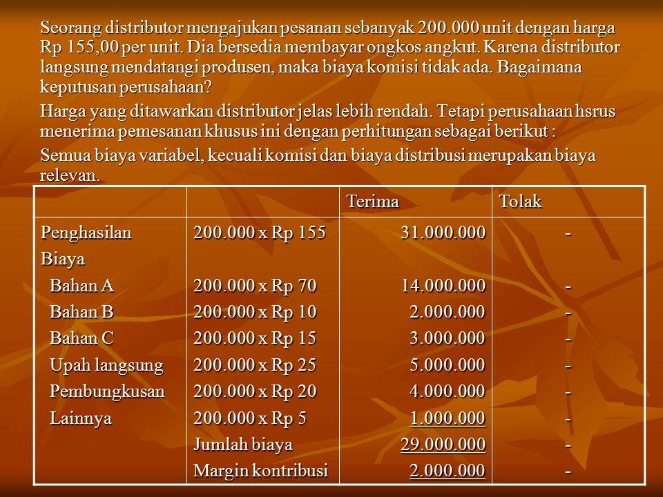 Seorang distributor mengajukan pesanan sebanyak 200.000 unit dengan harga Rp 155,00 per unit. Dia bersedia membayar ongkos angkut. Karena distributor