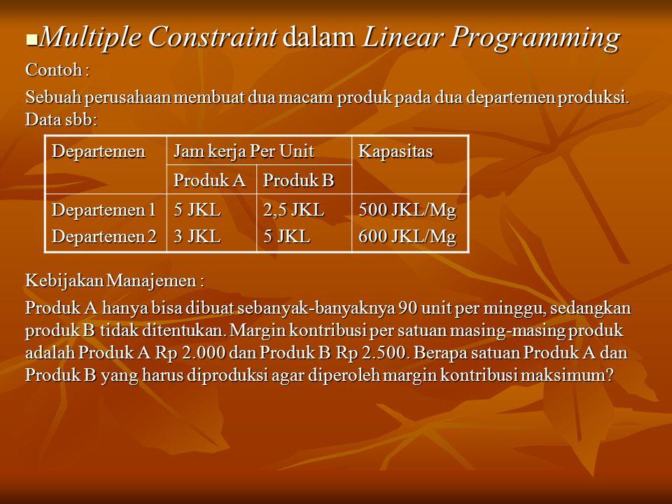 Multiple Constraint dalam Linear Programming Multiple Constraint dalam Linear Programming Contoh : Sebuah perusahaan membuat dua macam produk pada dua departemen produksi.