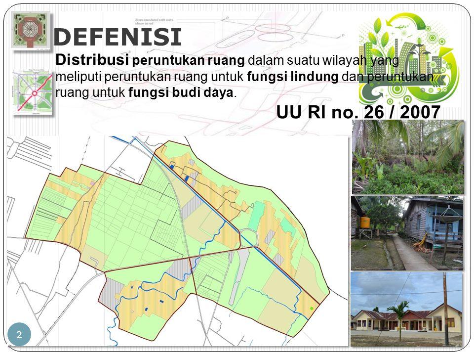 PERENCANAAN KOTA – JP – PWK.FT.UB DEFENISI 2 Distribusi peruntukan ruang dalam suatu wilayah yang meliputi peruntukan ruang untuk fungsi lindung dan p