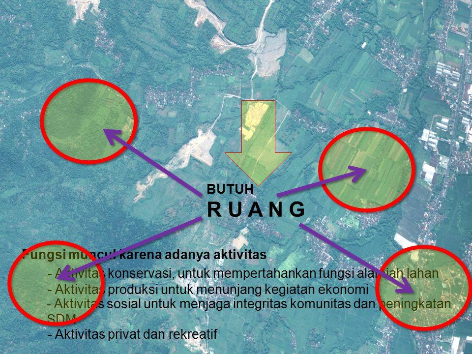 PERENCANAAN KOTA – JP – PWK.FT.UB 3 Fungsi muncul karena adanya aktivitas - Aktivitas konservasi, untuk mempertahankan fungsi alamiah lahan - Aktivita