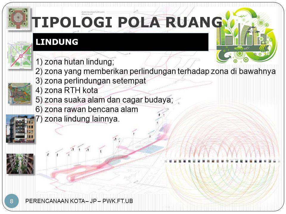 TIPOLOGI POLA RUANG 8 LINDUNG 1) zona hutan lindung; 2) zona yang memberikan perlindungan terhadap zona di bawahnya 3) zona perlindungan setempat 4) z