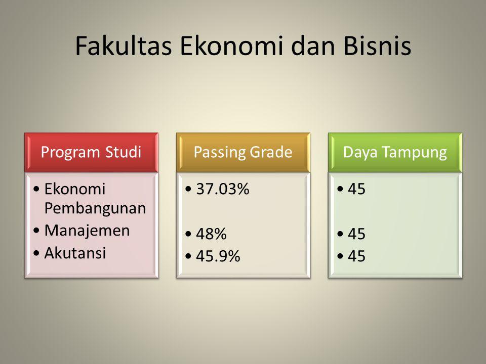 Fakultas Ekonomi dan Bisnis Program Studi Ekonomi Pembangunan Manajemen Akutansi Passing Grade 37.03% 48% 45.9% Daya Tampung 45